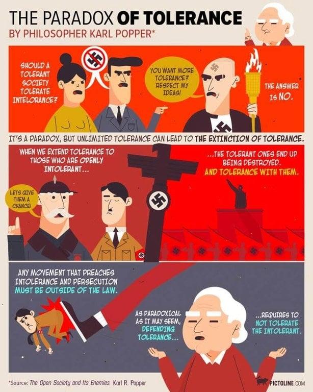 The Paradox Of Tolerance (via Pictoline.com)